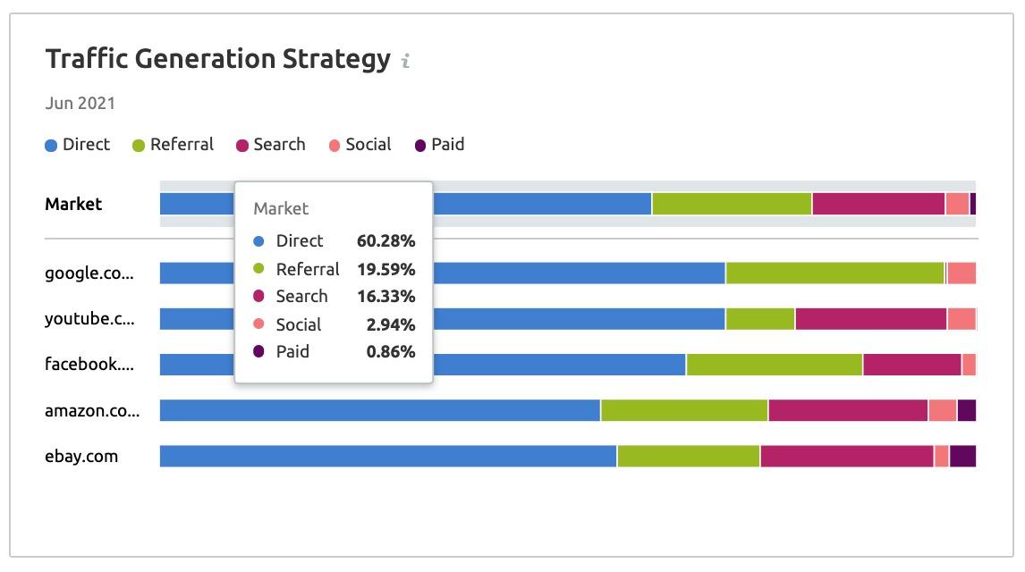 Market Explorer Benchmarking Report image 8