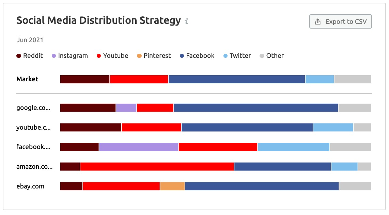 Market Explorer Benchmarking Report image 9