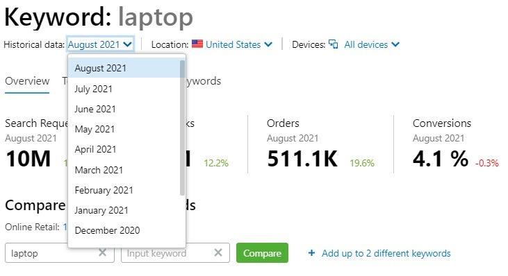 E-commerce Keywords Analytics image 4