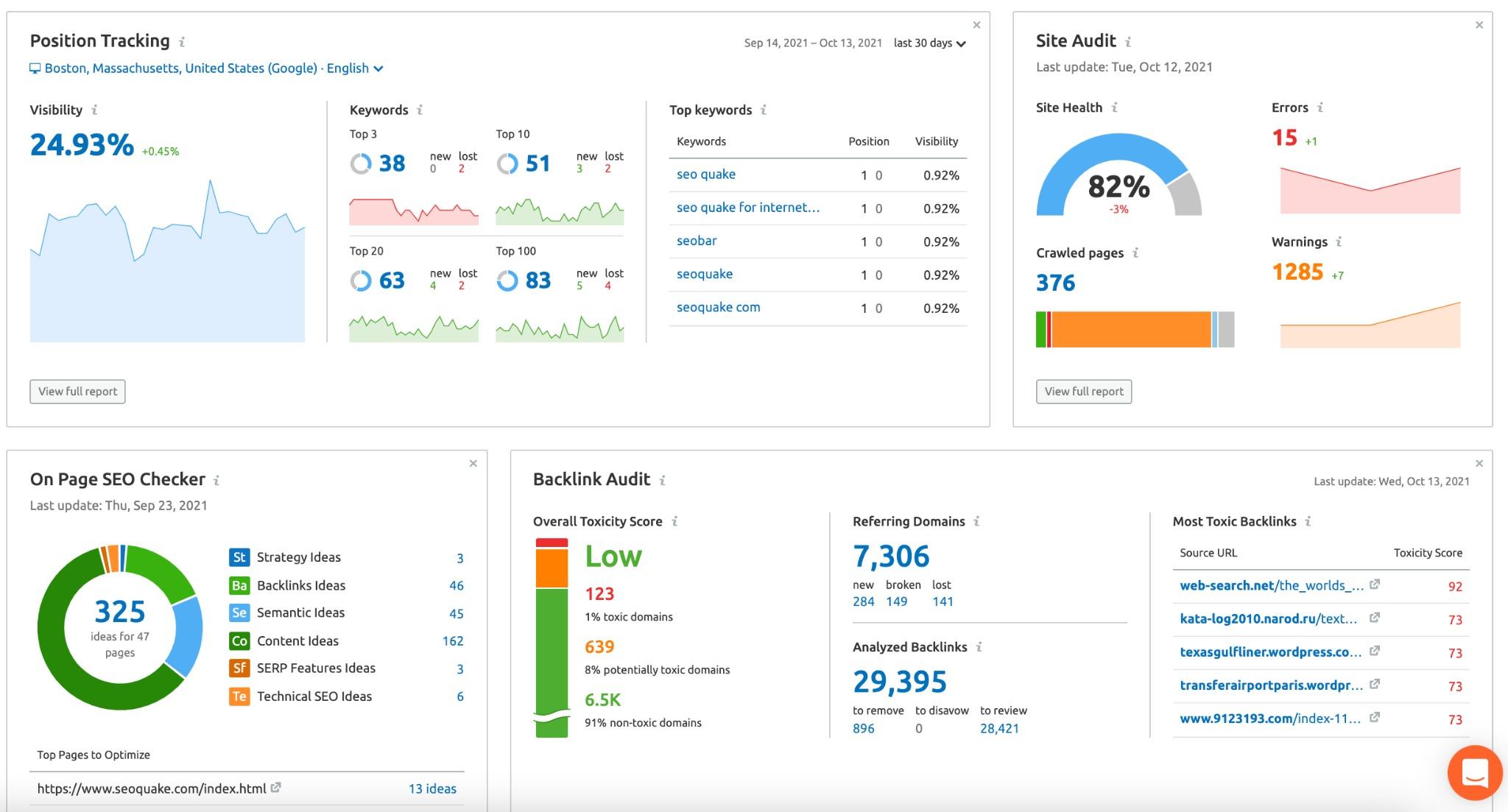individual dash with metrics